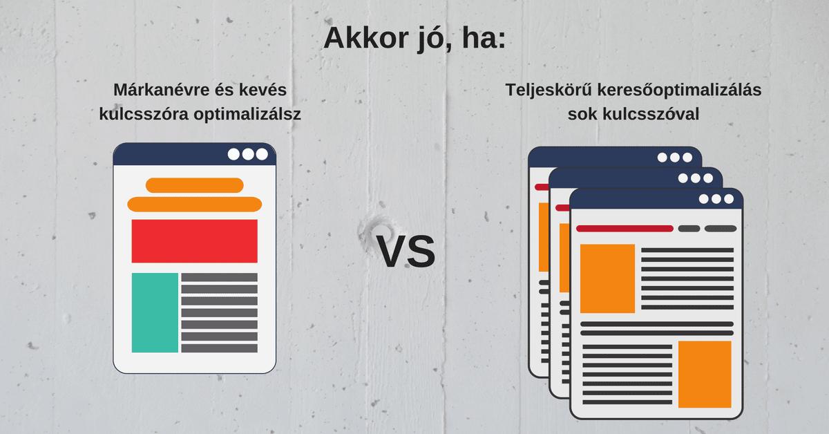 Egyoldalas vs többoldalas weboldal SEO
