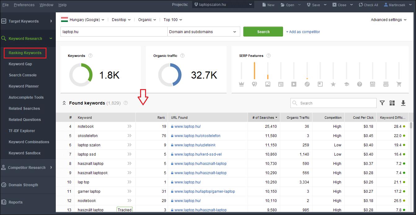 ranking keywords eredmények