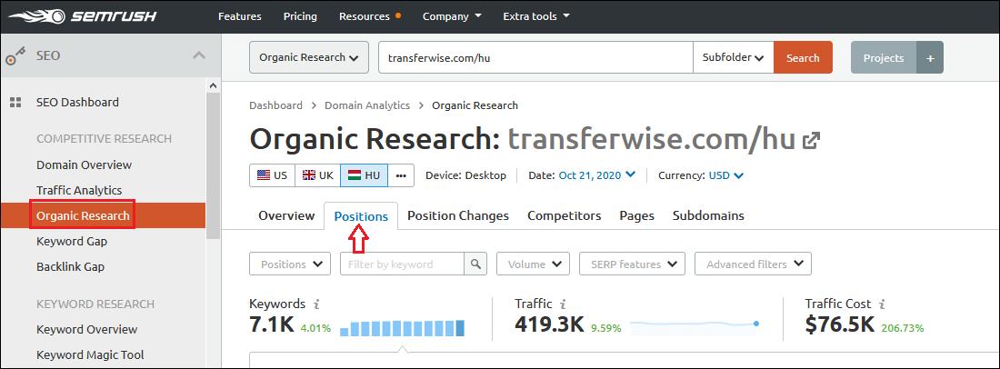 TransferWise kulcsszavak rangsorolásai