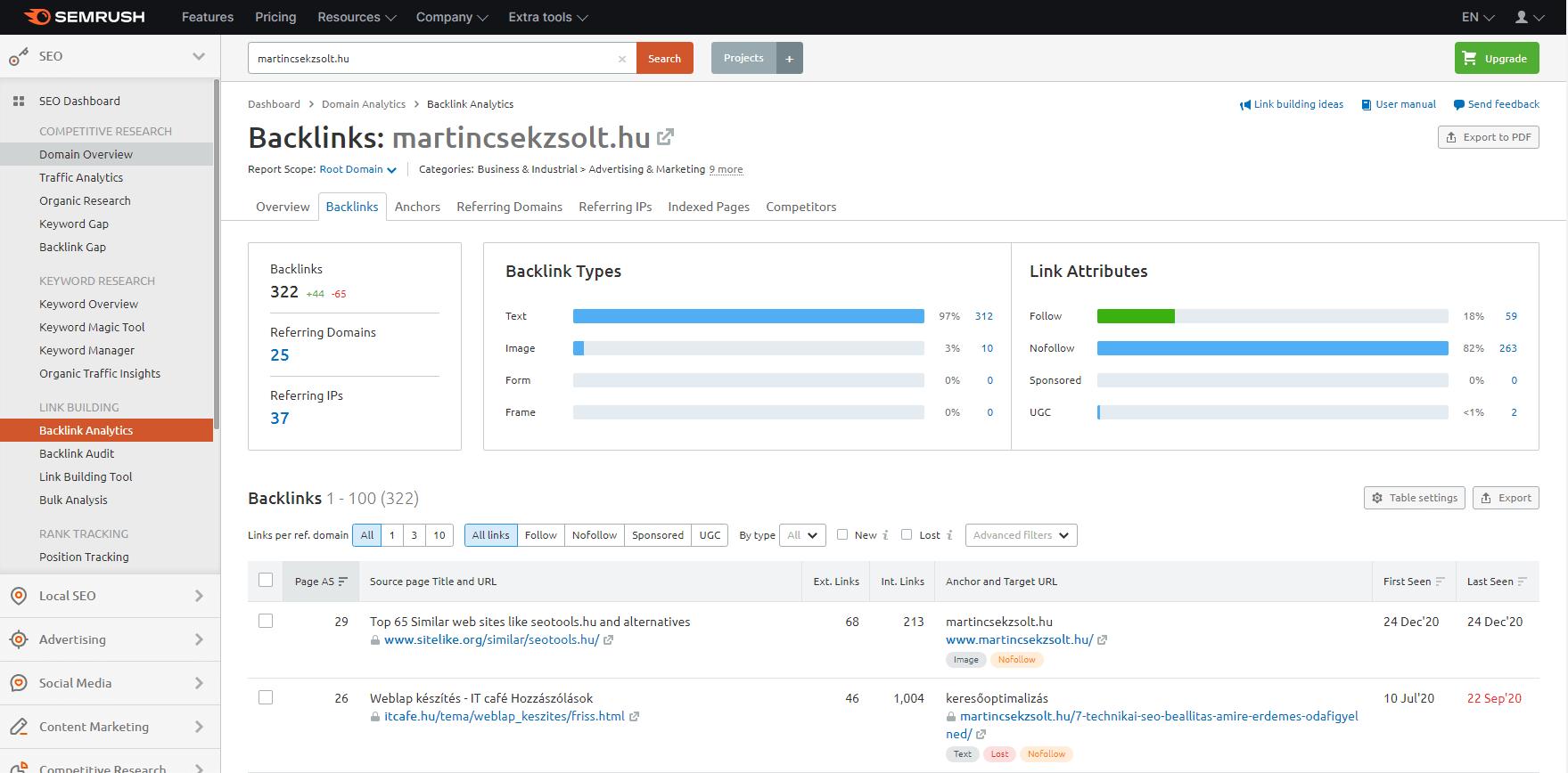 backlink ellenőrzés SEMRush